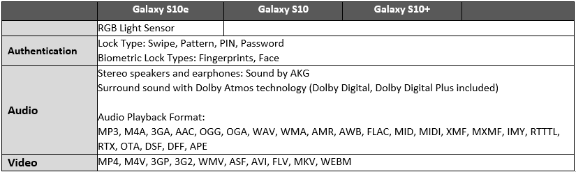 samsung_specs_3 - THE RELEASE